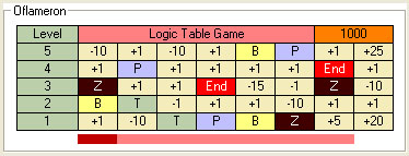 Game form - table 8х5